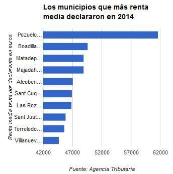 municipios-2014